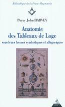 Anatomie des Tableaux de Loge sous leurs formes symboliques et allégoriques